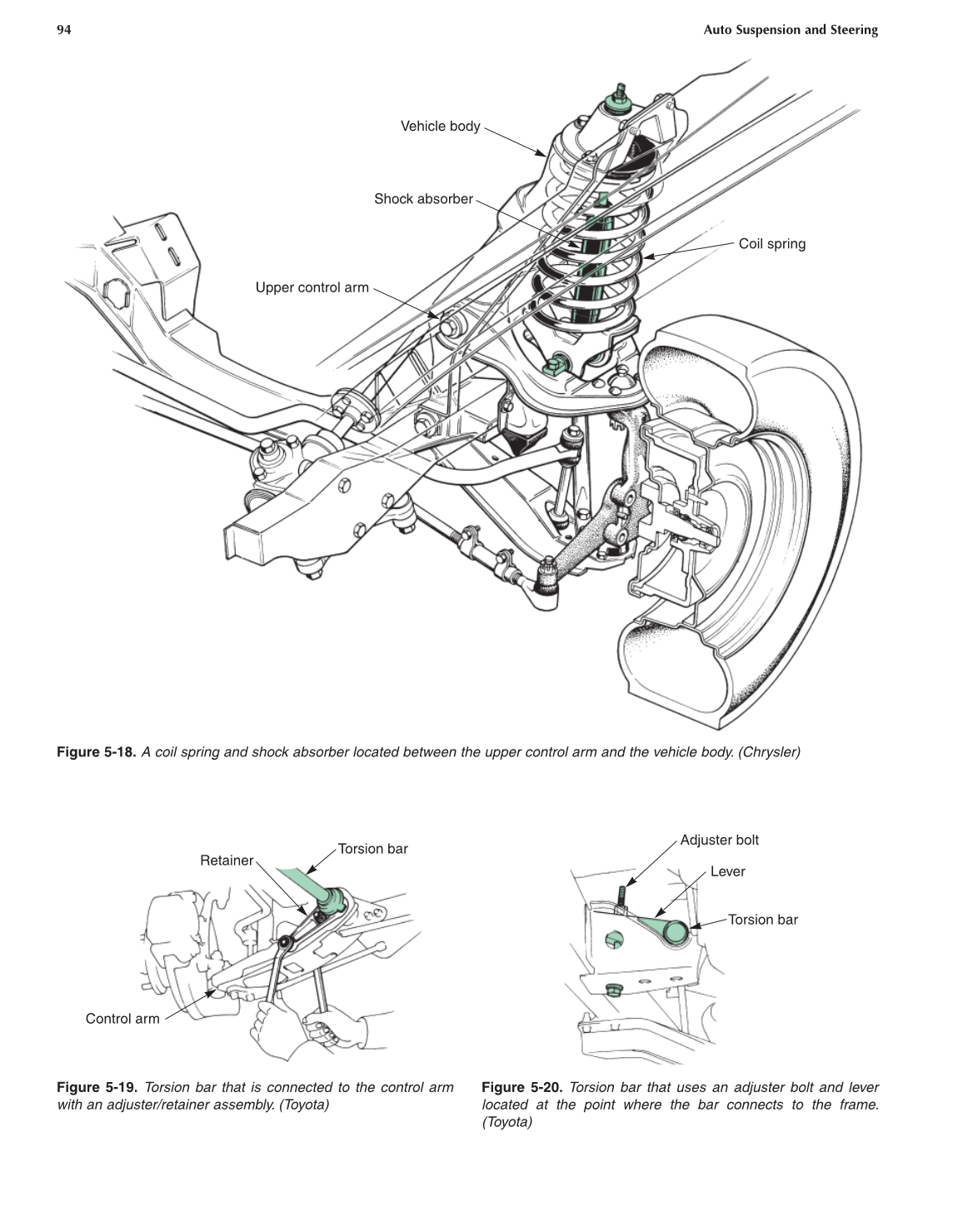Auto Suspension and Steering, 4th Edition page 94