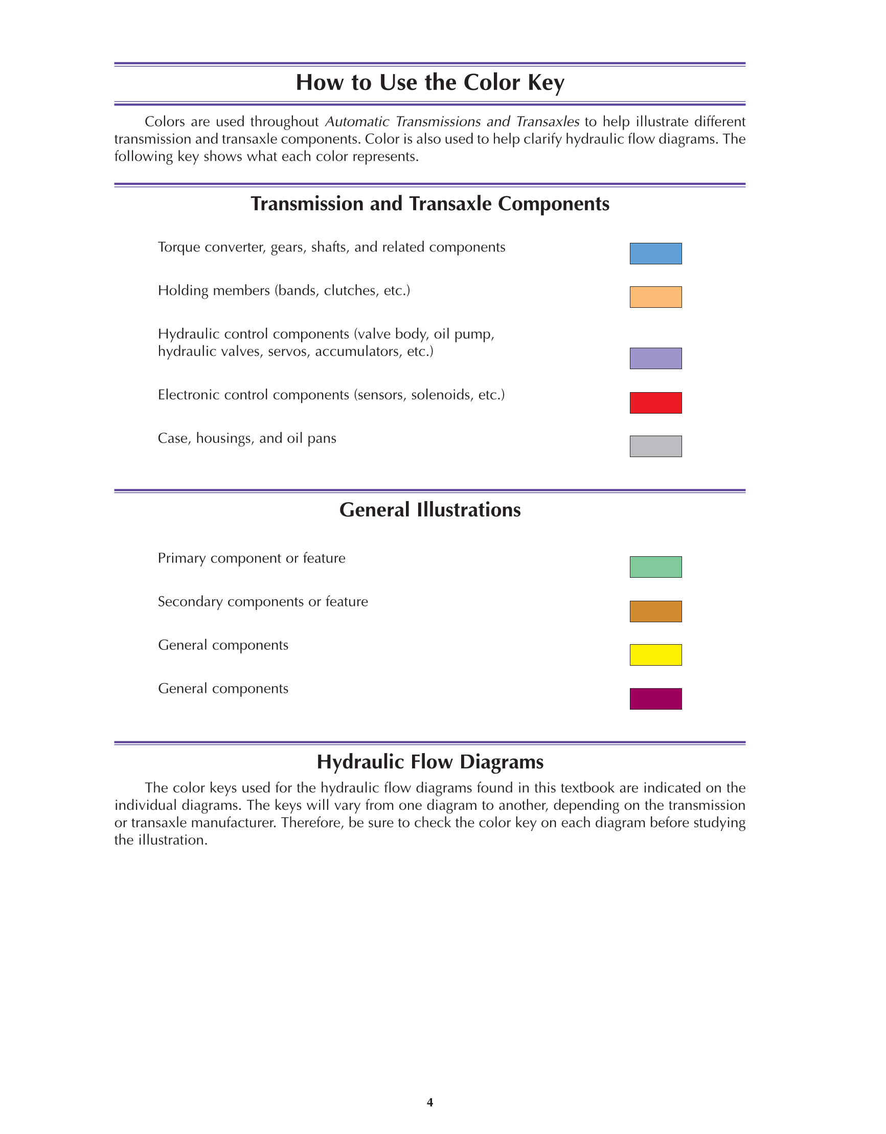 Printable: Automatic Transmissions and Transaxles, A2, 3rd Edition page 4.