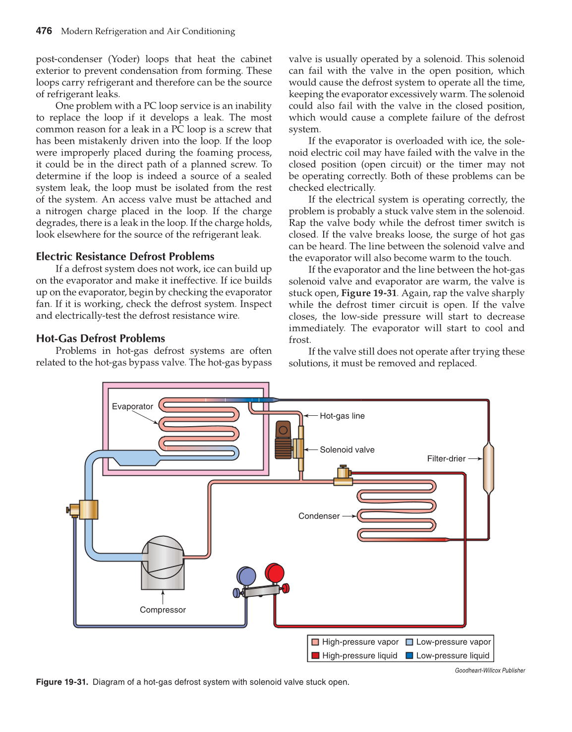 refrigeration solenoid wiring diagram modern refrigeration and air conditioning  19th edition page 476  modern refrigeration and air