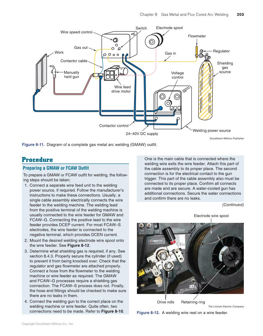 gas arc welder wiring diagram modern welding  12th edition page 211  225 of 928   modern welding  12th edition page 211