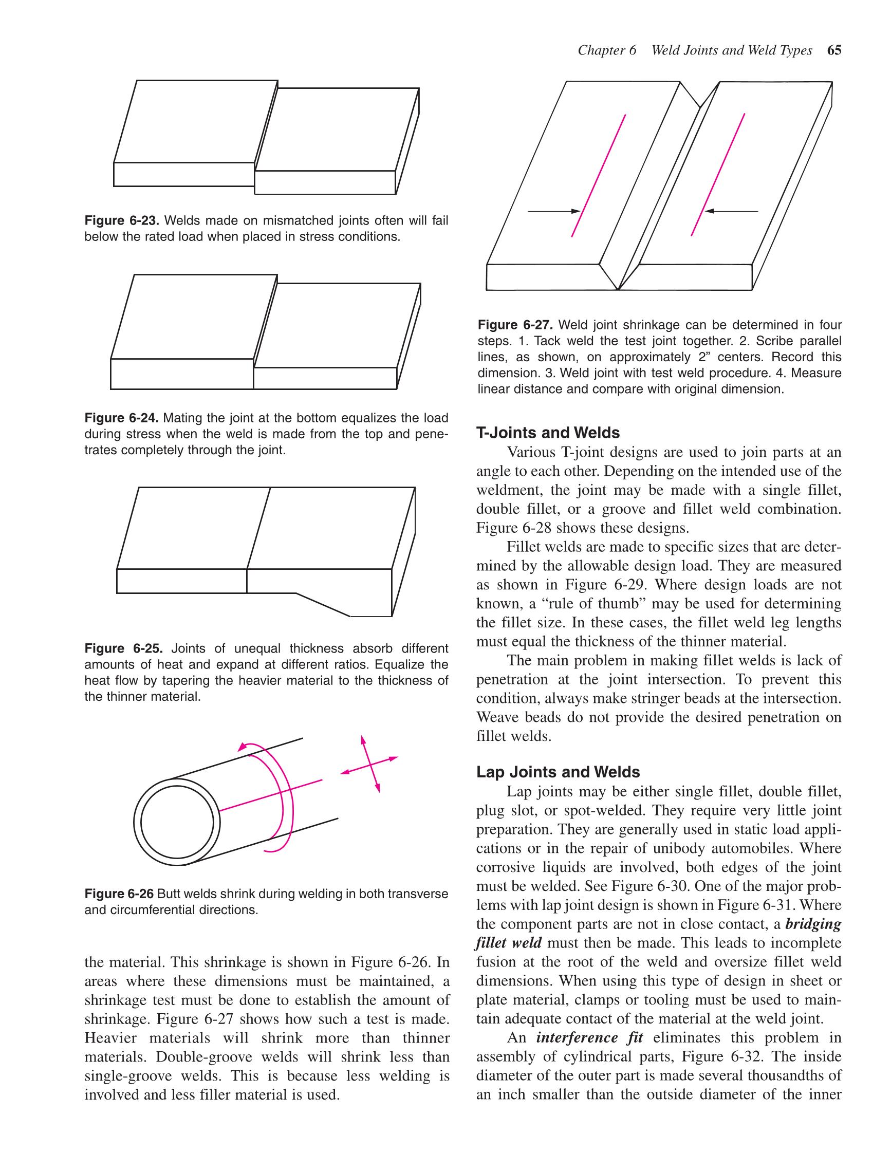 Printable Gas Metal Arc Welding Handbook 5th Edition Page 65 Diagram