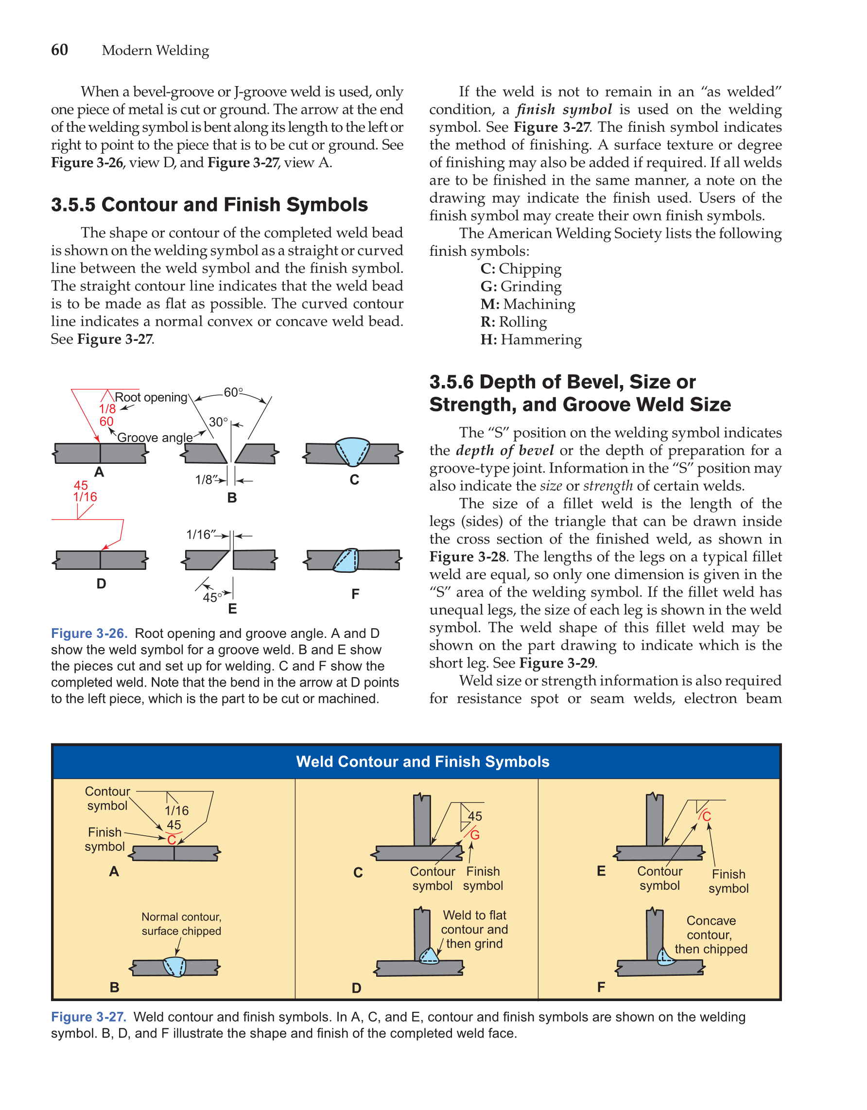 Printable Modern Welding 11th Edition Page 60