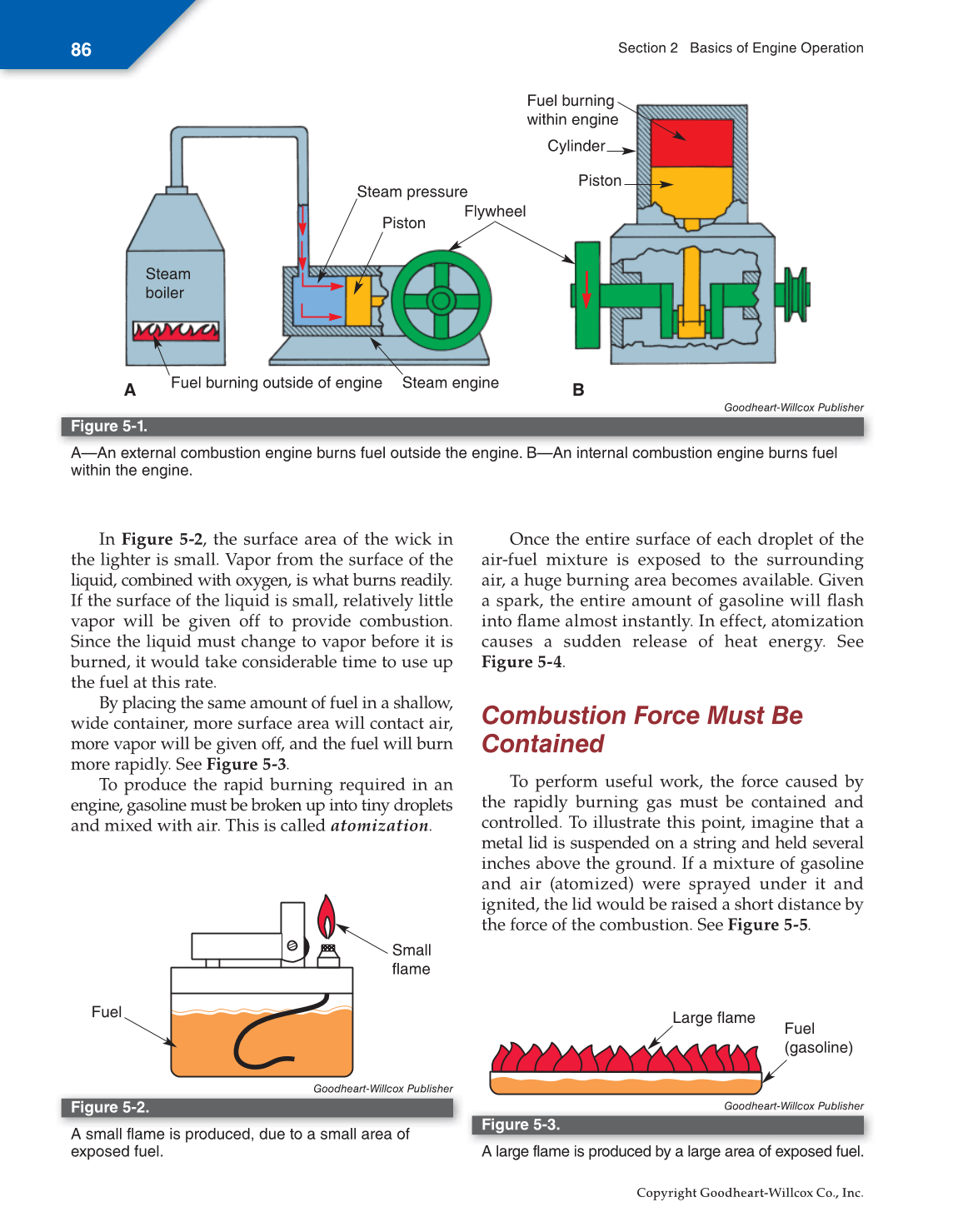 Small Gasoline Engine Diagram Wiring Libraries 2 Stroke Gas Todaysprintable Engines 11th Edition Page 86