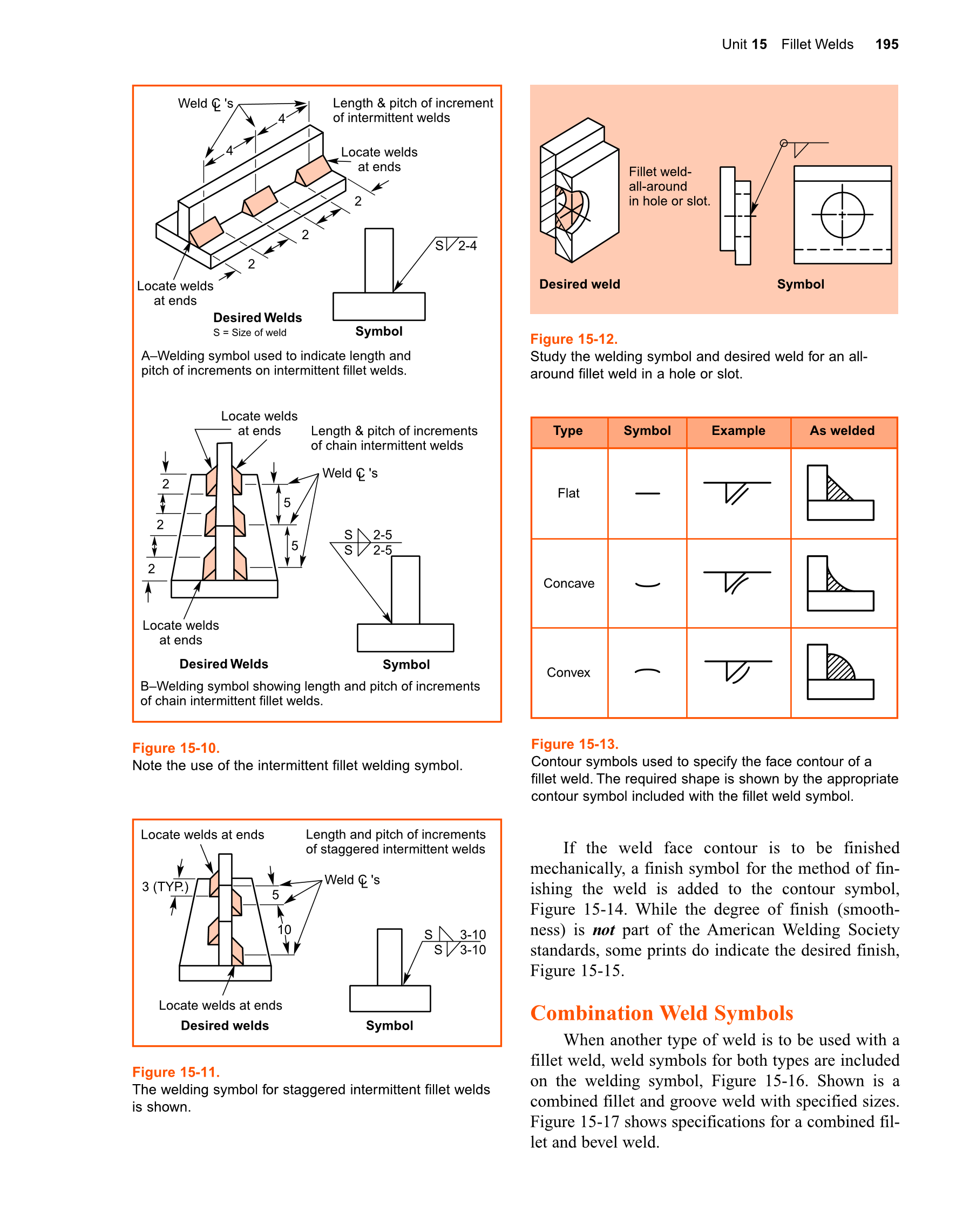 Printable Welding Print Reading 6th Edition Page 195